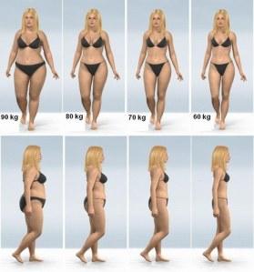obésité, surcharge, F.Duval-Levesque psychopraticien certifié, addictions-dépendances, dépression, coaching, mal-être