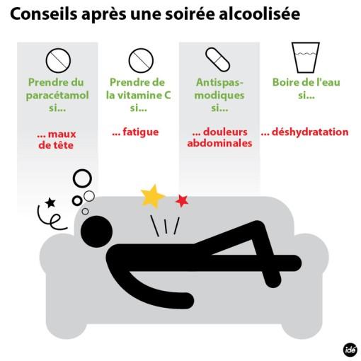 infographie-alcool-les-conseils-apres-le-reveillon, gueule de bosi